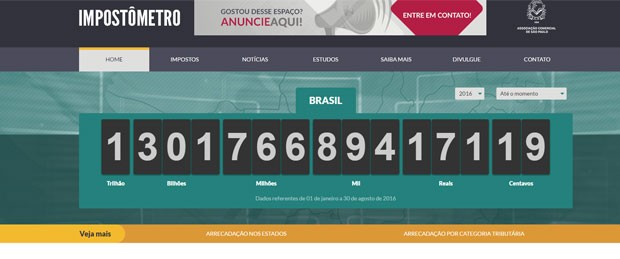 Brasileiros já pagaram R$ 1,3 trilhão em impostos em 2016 (Foto: Reprodução)