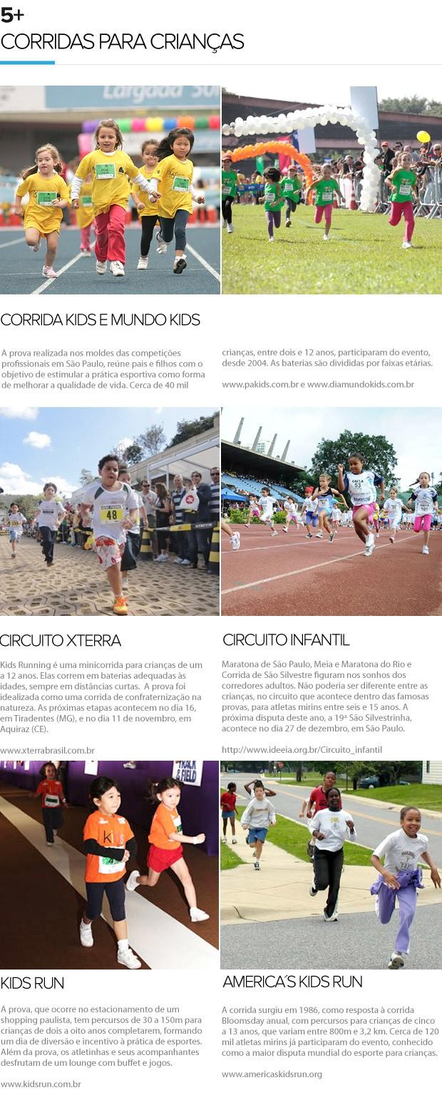 5+ Corridas para crianças (Foto: Editoria de Arte / Globoesporte.com)