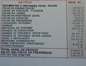 Mural tem um resumo das receitas e despesas de Pedro II (Foto: Gerson Santiago/Arquivo Pessoal)