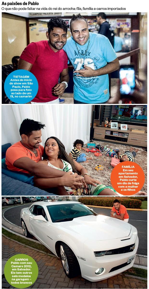As paixões de Pablo (Foto: André Lessa /ÉPOCA e Edson Ruiz/ÉPOCA (2))
