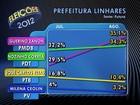 Instituto Futura divulga números da corrida eleitoral de Linhares, ES