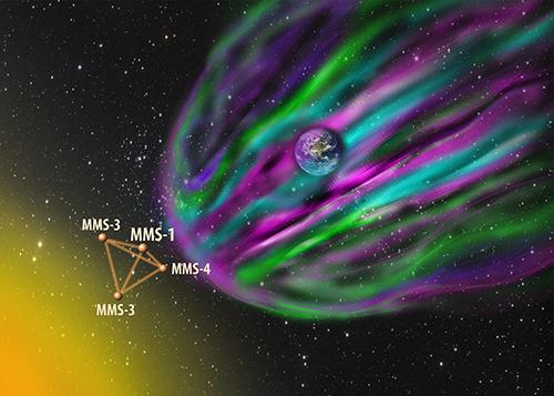 Plasma dos ventos solares forma ondas quando colide no campo magnético da Terra