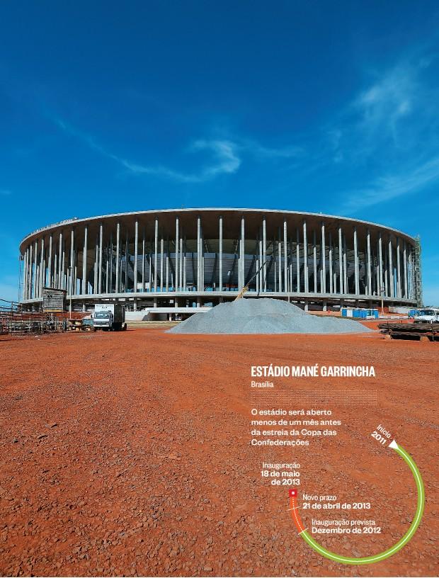 NÚMEROS O estádio Mané Garrincha, em Brasília, na semana passada. Ele será inaugurado com cinco meses de atraso – e com o dobro do custo previsto no orçamento  (Foto: Celso Junior/ÉPOCA)