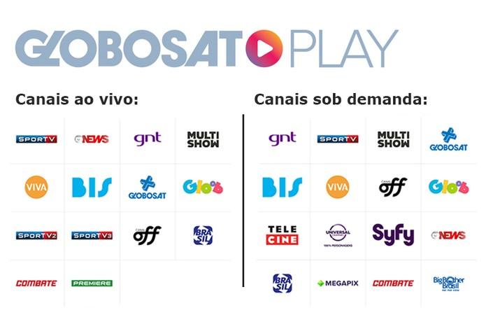GloboSat Play tem canais disponíveis ao vivo e sob demanda de acordo com pacote do assinante (Foto: Arte/TechTudo)