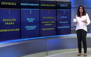 Como atravessar a crise econômica (Reprodução: TV Globo)