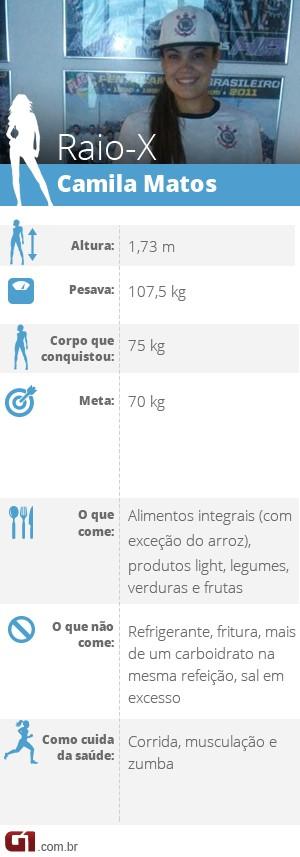 Camila Matos emagreceu mais de 30 kg e agora se prepara para fazer faculdade de nutrição (Foto: Editoria de Arte/G1)