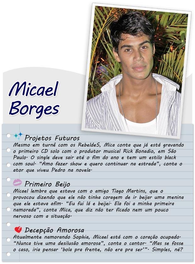 Micael Borges (Foto: Arte: Jennifer Defensor)