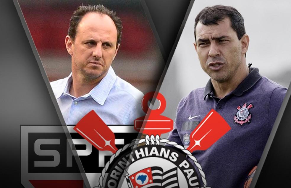 Rogério-Ceni e Fábio Carille, técnicos de São Paulo e Corinthians (Foto: infoesporte)