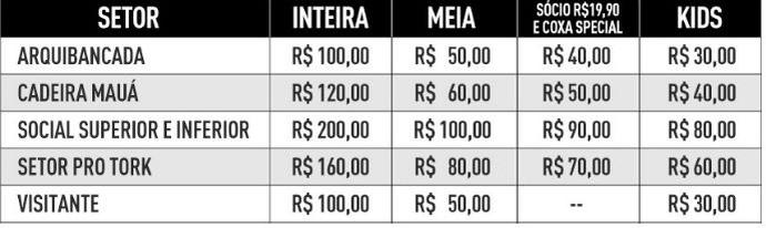 Ingressos Atletiba (Foto: Divulgação/ Coritiba)