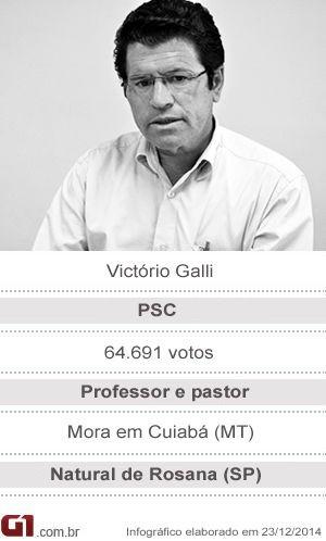 Deputado federal Victório Galli (Foto: Arte/G1)