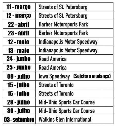 Calendário do Campeonato USF2000 - Cooper Tires edição 2017. (Foto: Divulgação)