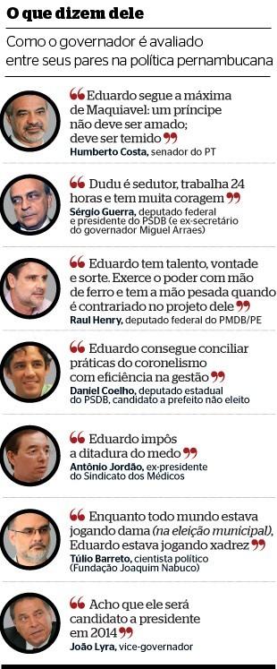 O que dizem sobre Eduardo Campos (Foto: JC Imagem(5) e reprodução(2))