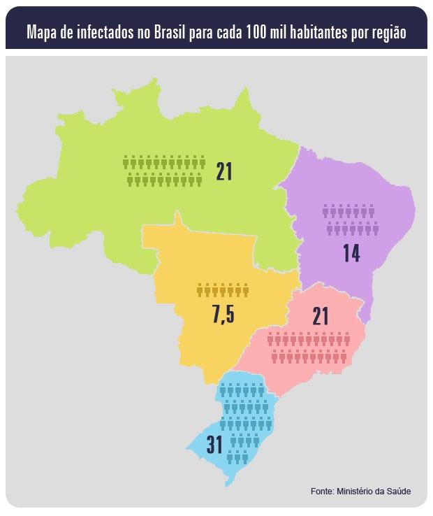 aids (Foto: TV Globo)
