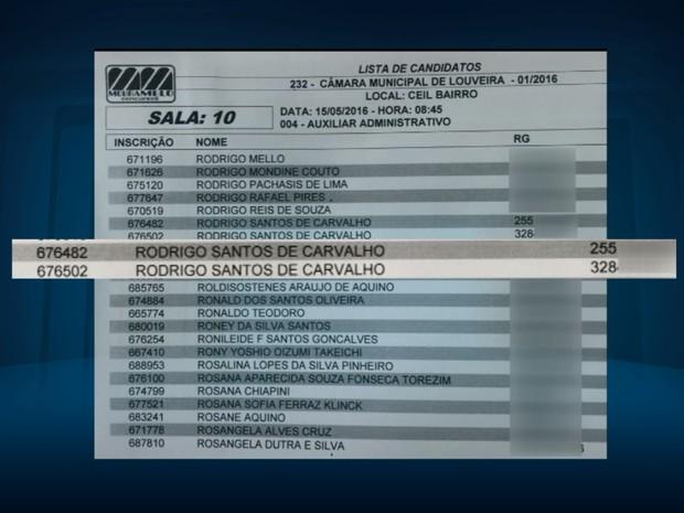 Listagem tinha nomes duplicados com RG diferentes (Foto: Reprodução/ EPTV)