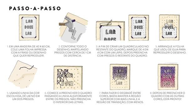 tutorial-placa-lar-doce-lar (Foto: Ilustração: Luiz Lula)