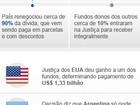 Brasil ajuda Argentina do ponto de vista diplomático, diz Mauro Borges