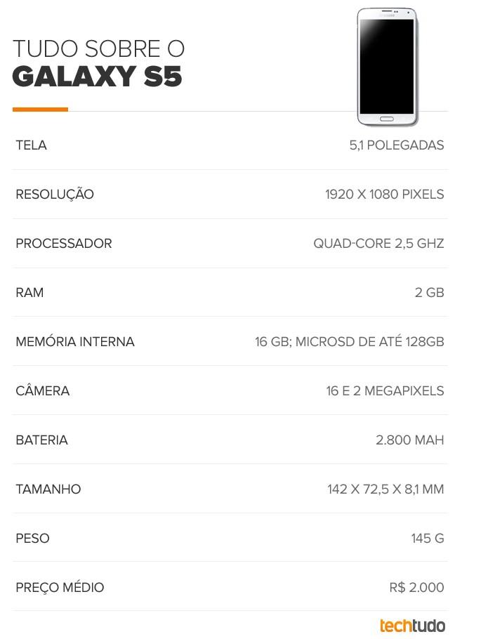 Tabela de especificações do Galaxy S5 (Foto: Arte/TechTudo)