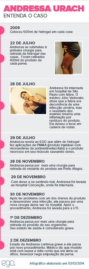 Andressa Urach - Entenda o caso - 03-12-2014 (Foto: EGO)