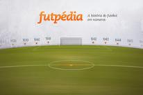 Dados dos jogos com interação nas rede (Globoesporte.com)