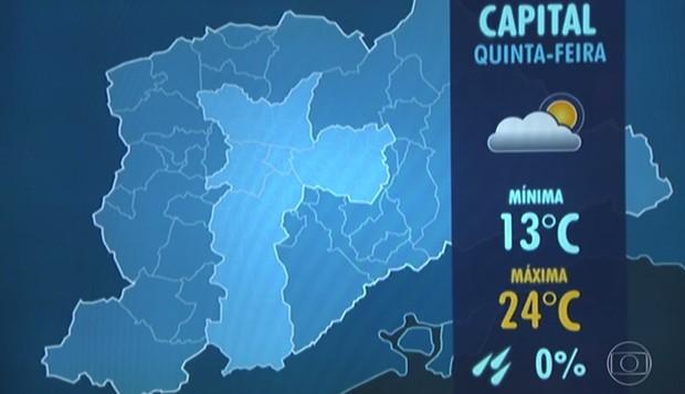 Temperatura pode chegar a 24°C em SP nesta quinta; mínima a 13°C (Foto: Reprodução/TV Globo)