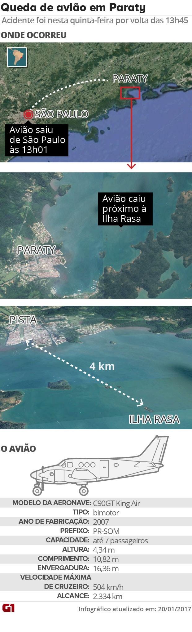 Mapa Paraty atualizado- v5 (Foto: Arte/G1)