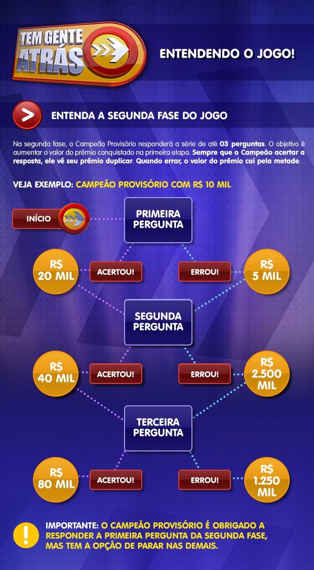 Infográfico Tem Gente Atrás - Segunda Etapa (Foto: Domingão do Faustão / TV Globo)