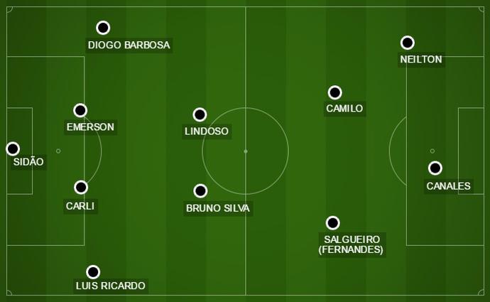 Campinho, Chapecoense x Botafogo (Foto: Arte Esporte)