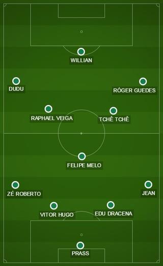 Palmeiras começou o jogo com Willian na referência no esquema 4-1-4-1 (Foto: Arte)