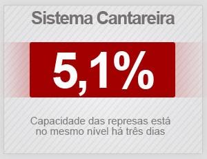 Selo capacidade Cantareira (Foto: Arte/G1)