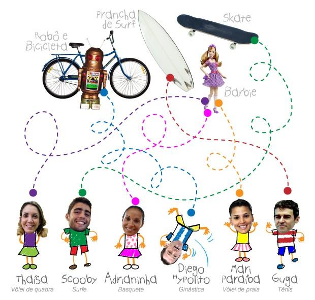ilustração dia das crianças presentes - 2 (Foto: arte esporte)