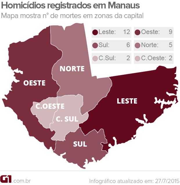 Mapa Mortes Manaus, 27/07 (Foto: Arte G1)