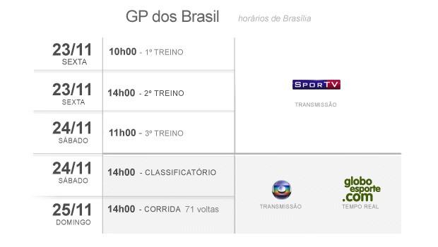 Horários GP do Brasil (Foto: Editoria de Arte / Globoesporte.com)