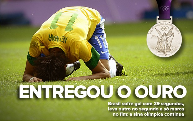 (Editoria de Arte / Globoesporte.com)