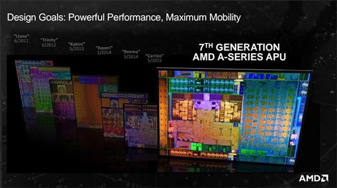 Apesar das propostas interessantes, novas APUs da AMD só devem ter grande disponibilidade em 2017 (Foto: Divulgação/AMD)