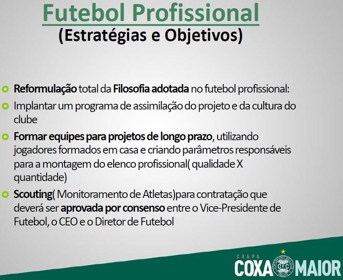 Blog Torcida Coritiba - Scouting monitoramento de atletas Coxa Maior