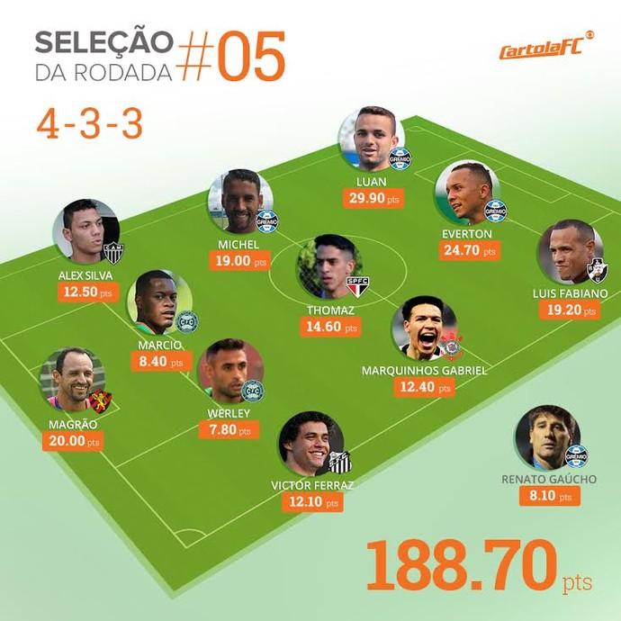 Seleção Cartola FC Rodada #5 (Foto: Infoesporte)