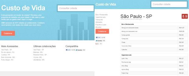 Site 'Custo de Vida' mostra os preços de 29 itens em cidades brasileiros (Foto: Reprodução)