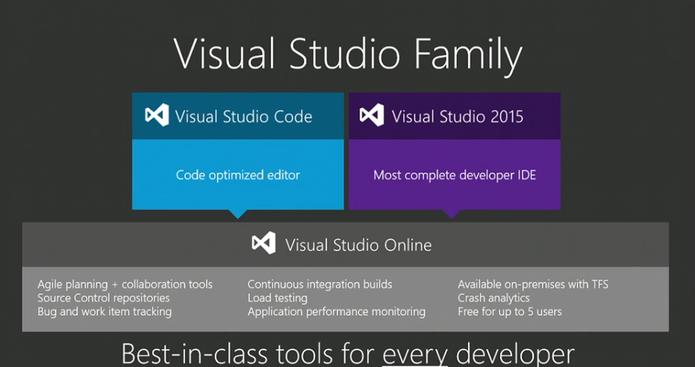 Visual Studio (Foto: Reprodução/Microsoft)