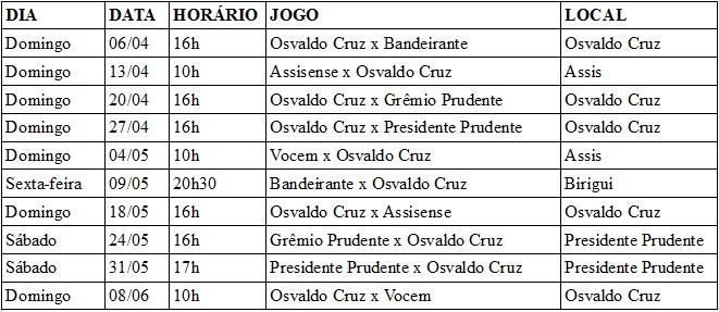 Tabela dos jogos do Osvaldo Cruz na primeira fase do Campeonato Paulista da Segunda Divisão (Foto: Arte)