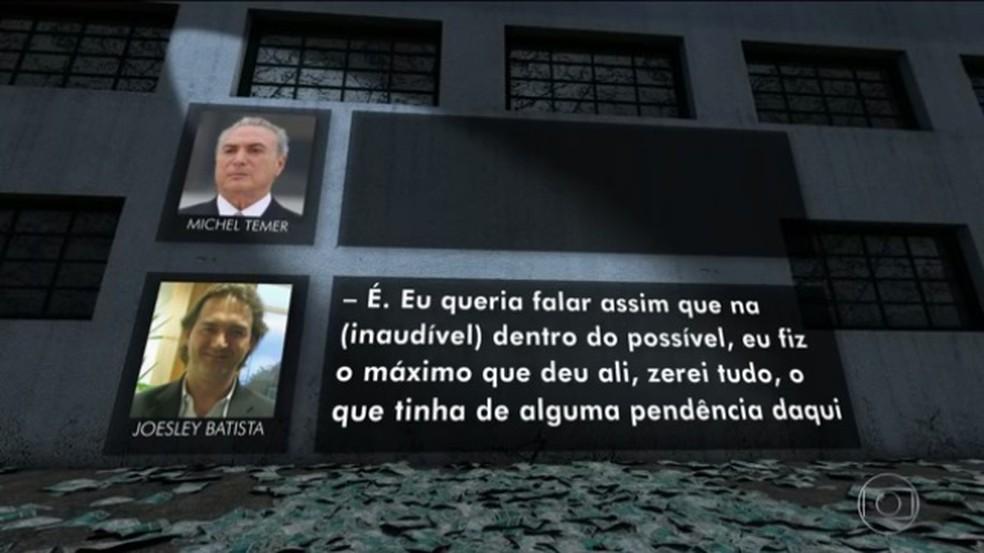 Joesley Batista conta a Michel Temer que zerou pendências com Cunha (Foto: Reprodução / TV Globo)