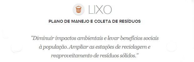 Meta de lixo do prefeito de Belo Horizonte, Marcio Lacerda (Foto: Arte/G1)