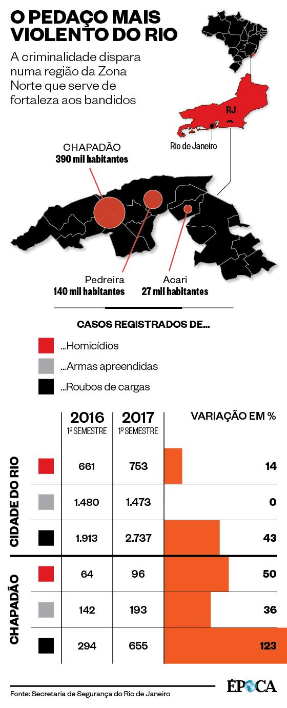 O pedaço mais violento do Rio de Janeiro (Foto: Época)