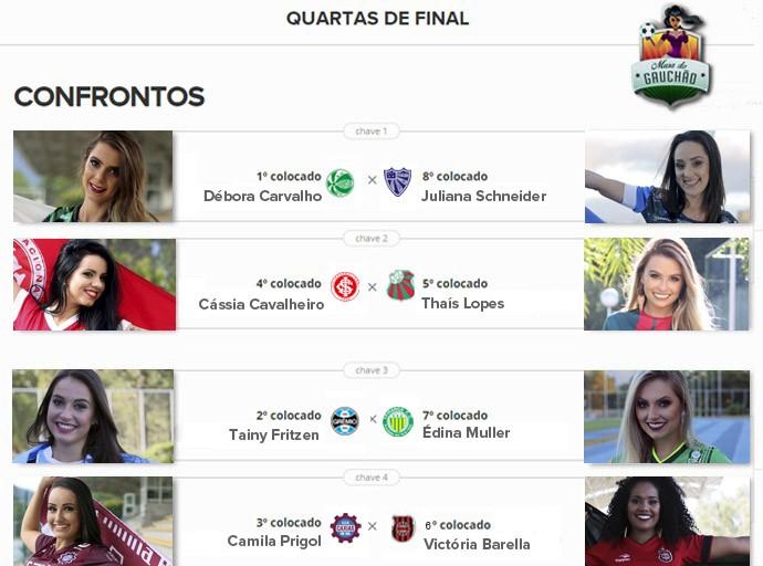 Musa - confrontos quartas de final (Foto: Arte / GloboEsporte.com)