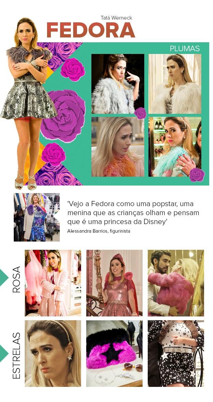 Raio-X do figurino da personagem Fedora, da novela Haja Coração (Foto: Sandy Bahia / Arte EGO)