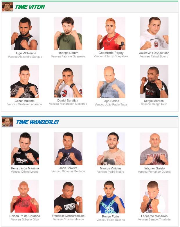 Os 16 lutadores foram divididos em dois times com oito atletas cada (Foto: Arte - Globoesporte.com)