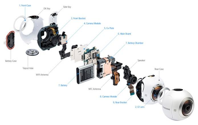 Câmera Gear 360 por dentro (Foto: Divulgação/Samsung)