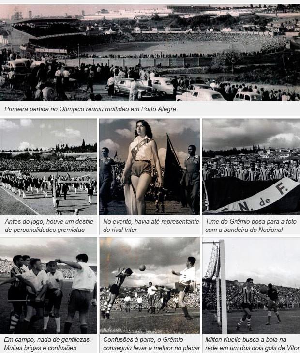 olímpico inauguração 1954 grêmio (Foto: Editoria de Arte/Globoesporte.com)