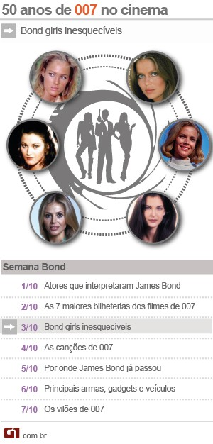 Arte James Bond 007 Bond girls (Foto: Arte/G1)
