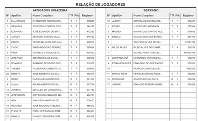 Súmula Afogados x Serrano-PE (Foto: Reprodução FPF)