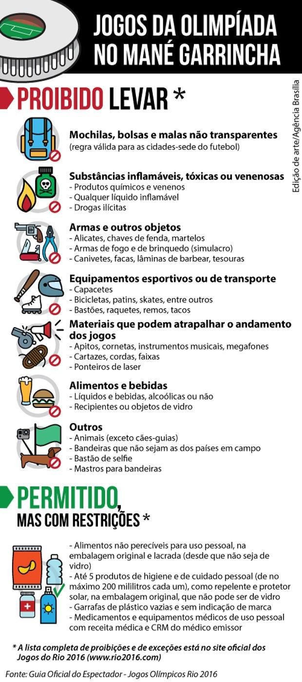Lista de objetos permitidos e proibidos no estádio Mané Garrincha, em Brasília, durante a Olimpíada (Foto: GDF/Reprodução)